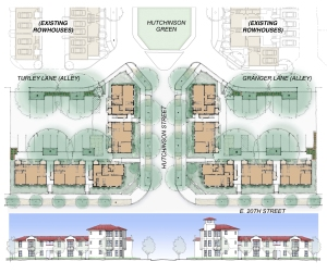 Hutchinson Green Apartments  - Site Plan