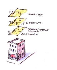 3story mixed use 203K diagram